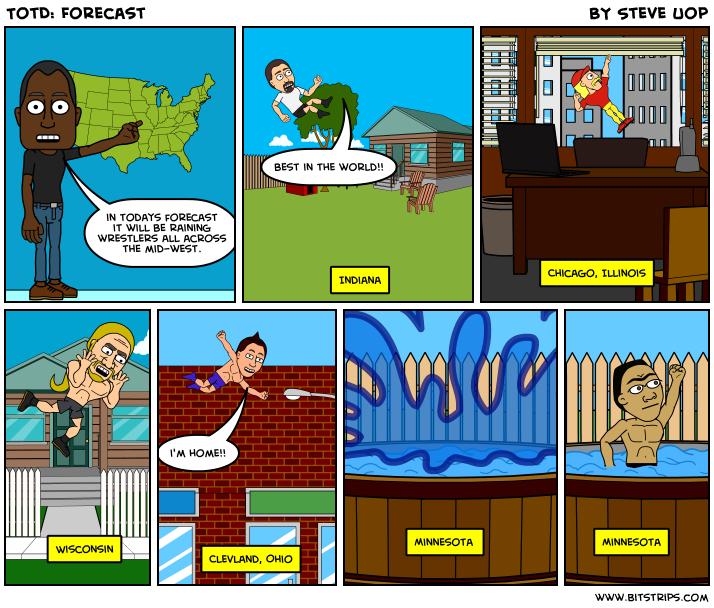 TotD: Forecast