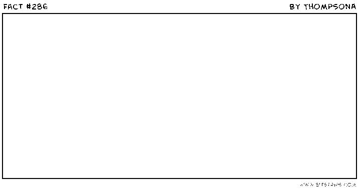 Fact #286