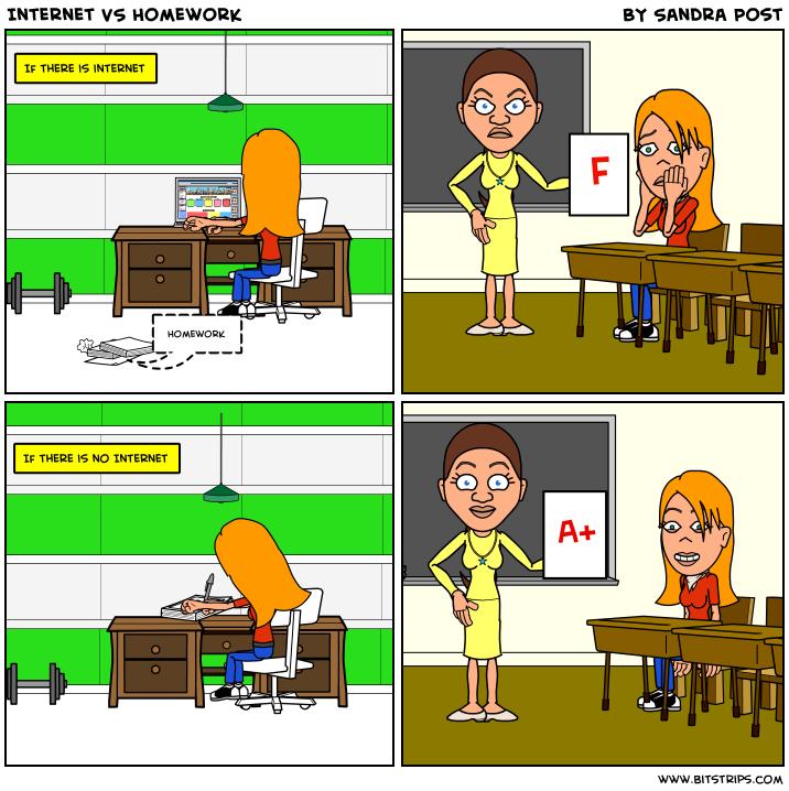 Internet homework | College Essays
