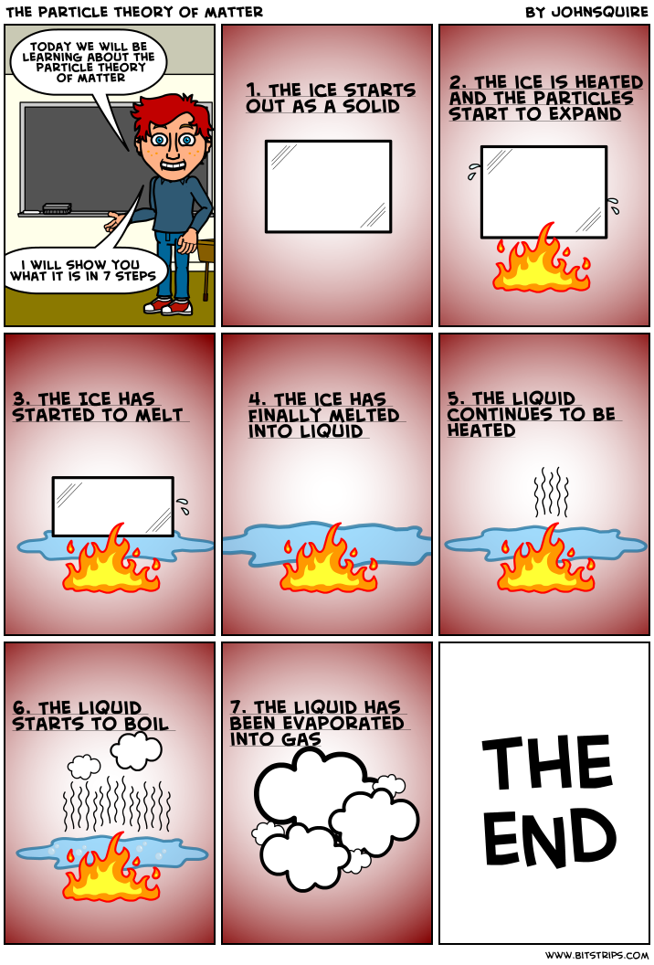 comic strip about matter