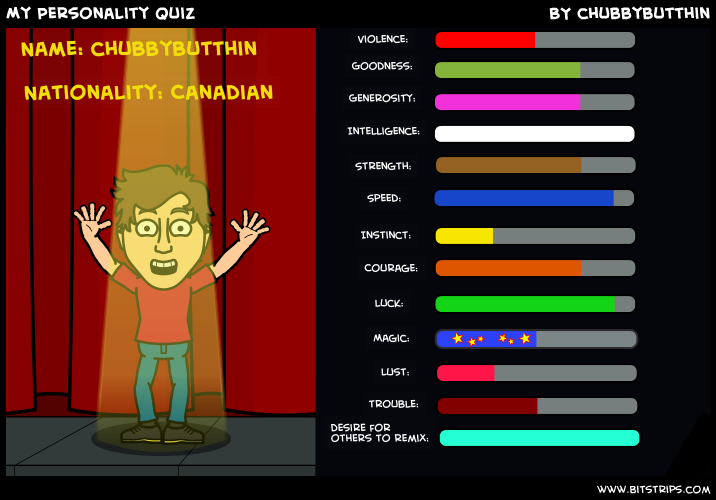 My Personality Quiz