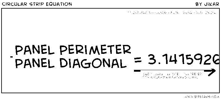 Circular Strip Equation