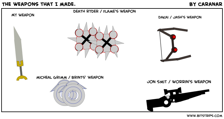 The weapons that I made.