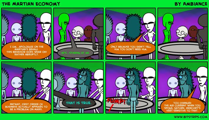 The Martian Economy