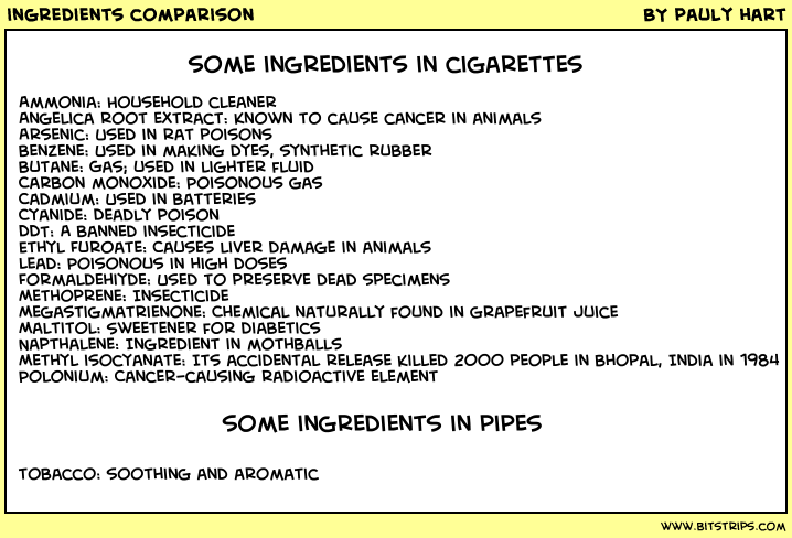 ingredients comparison