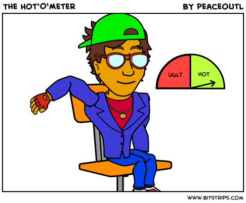 The Hot'O'Meter