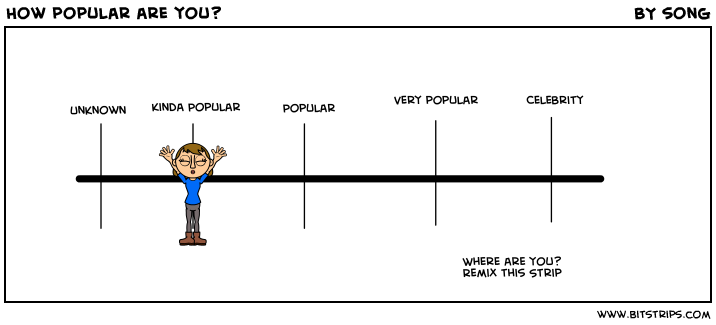 How popular are you?