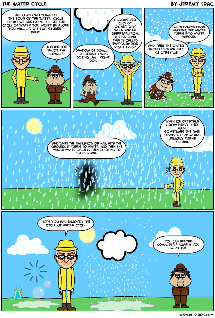 Images of Water Cycle The Water Cycle
