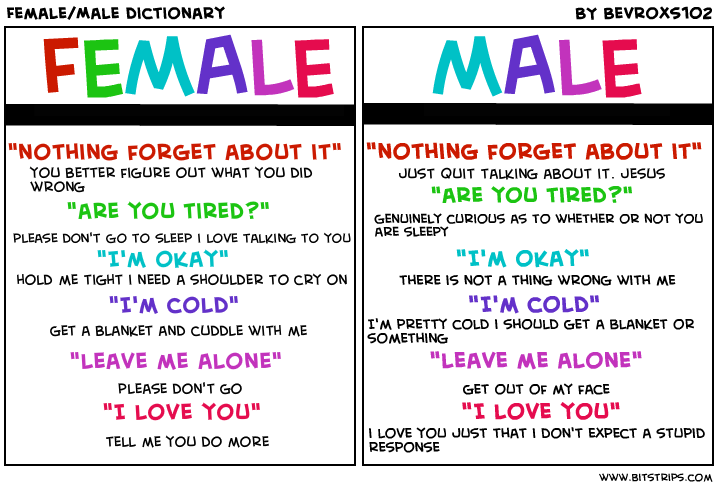 Female/Male Dictionary