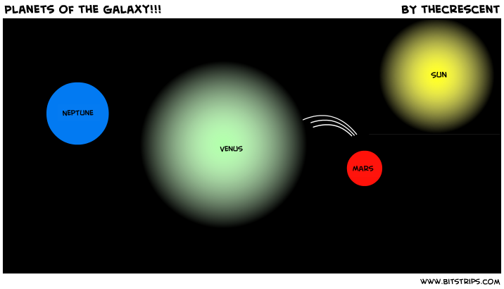Planets of the galaxy!!!