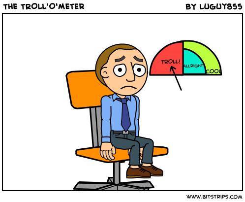 The TROLL'O'Meter