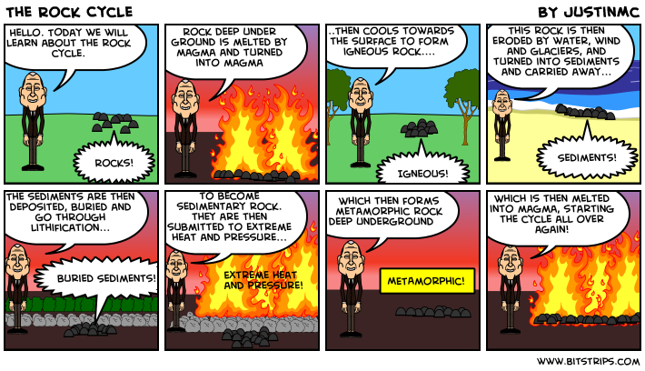 Igneous rock cycle comic strip images amp pictures becuo