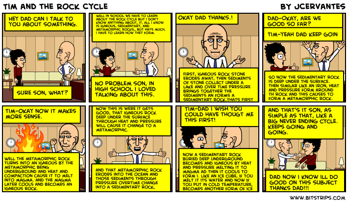 Tim And The Rock Cycle