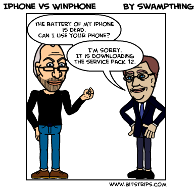 Iphone vs Winphone