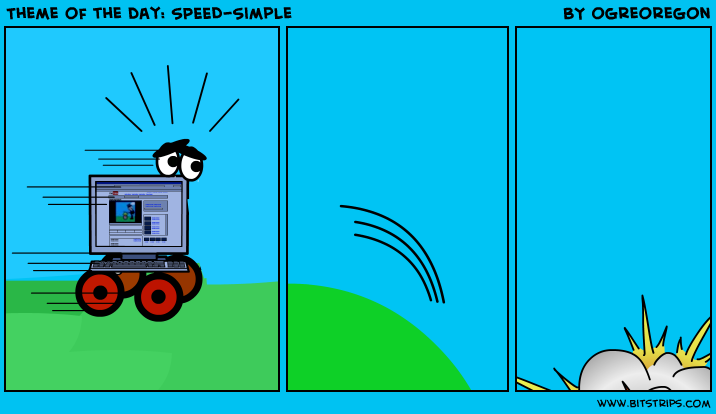 Theme of the day: SPEED-Simple