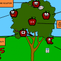 TotD: FRUIT (Family tree)