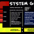 'Control Panel GRN'