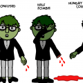 Steps of Zombie Transformation