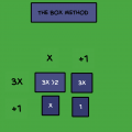Algebra Box Method