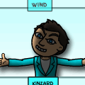 KTI Characters and elements