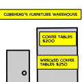 'Cubehead's Coffee Table