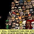 J.S.Mill about conservatism..