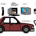 TotD: Obsolete Props