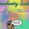 Popularity Scale