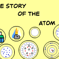The Story of the Atom: Promo