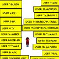 History of Bitstrips